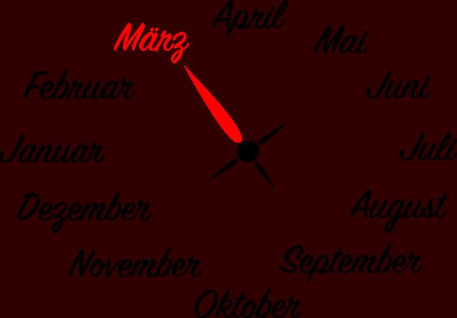 Monatsrückblick 03/2020
